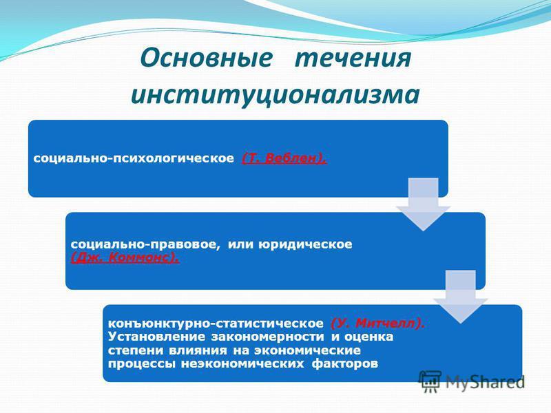 Основные течения институционализма социально-психологическое (Т. Веблен), социально-правовое, или юридическое (Дж. Коммонс). конъюнктурно-статистическое (У. Митчелл). Установление закономерности и оценка степени влияния на экономические процессы неэк