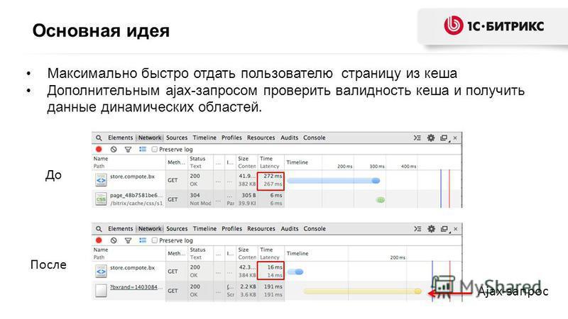 Основная идея Максимально быстро отдать пользователю страницу из кеша Дополнительным ajax-запросом проверить валидность кеша и получить данные динамических областей. До После Ajax-запрос