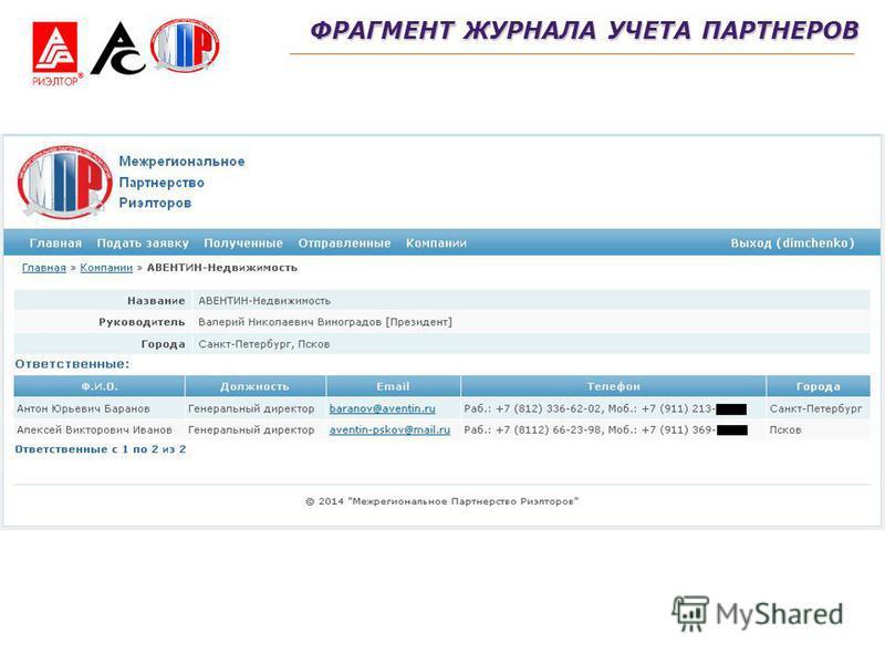 ФРАГМЕНТ ЖУРНАЛА УЧЕТА ПАРТНЕРОВ