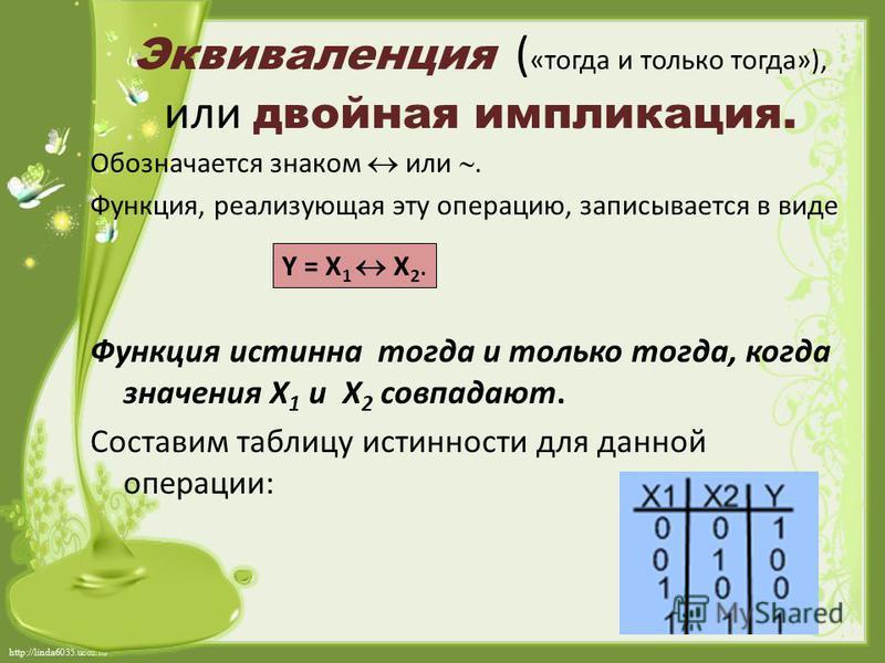 http://linda6035.ucoz.ru/ Эквиваленция ( «тогда и только тогда»), или двойная импликация. Обозначается знаком или. Функция, реализующая эту операцию, записывается в виде Функция истинна тогда и только тогда, когда значения Х 1 и Х 2 совпадают. Состав