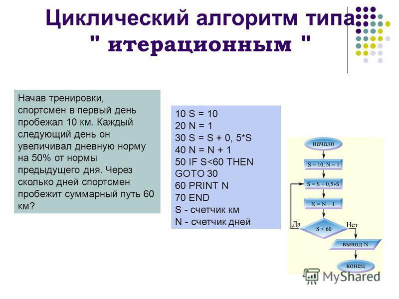 Циклический алгоритм типа