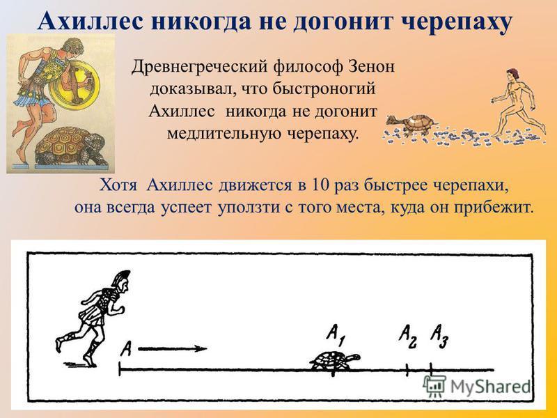Ахиллес никогда не догонит черепаху Древнегреческий философ Зенон доказывал, что быстроногий Ахиллес никогда не догонит медлительную черепаху. Хотя Ахиллес движется в 10 раз быстрее черепахи, она всегда успеет уползти с того места, куда он прибежит.