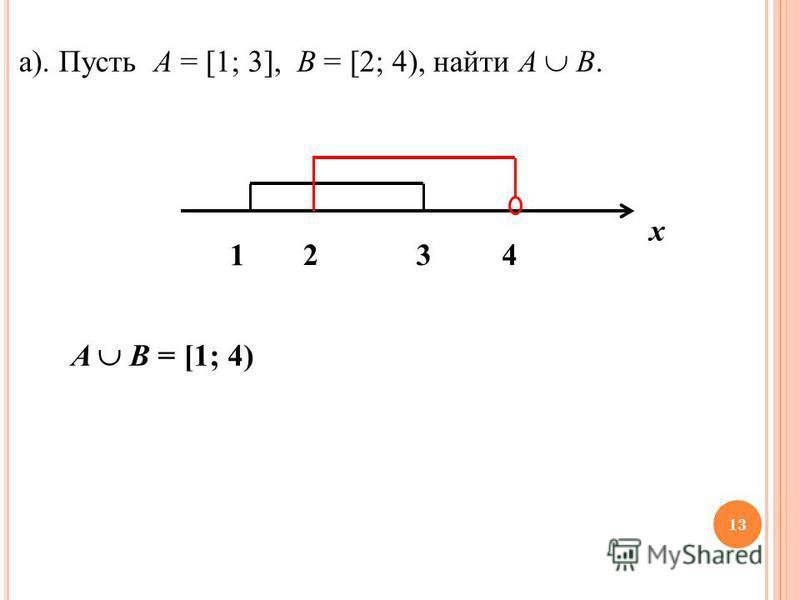 3 х 24 1 a). Пусть A = [1; 3], B = [2; 4), найти A B. A B = [1; 4) 13