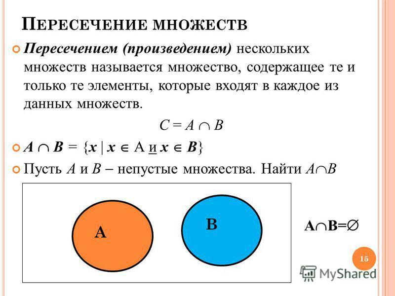 П ЕРЕСЕЧЕНИЕ МНОЖЕСТВ Пересечением (произведением) нескольких множеств называется множество, содержащее те и только те элементы, которые входят в каждое из данных множеств. C = A B А В = {х | х А и х В} Пусть A и B непустые множества. Найти A B А В=