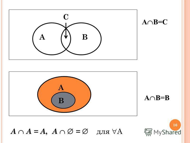 B A C B A А В=C А В=B A A = A, A = для А 16
