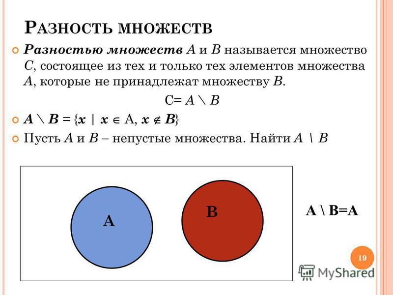 Р АЗНОСТЬ МНОЖЕСТВ Разностью множеств A и B называется множество C, состоящее из тех и только тех элементов множества A, которые не принадлежат множеству B. С= A \ B А \ В = { х | х А, х В } Пусть A и B непустые множества. Найти A \ B А \ В=A B A 19