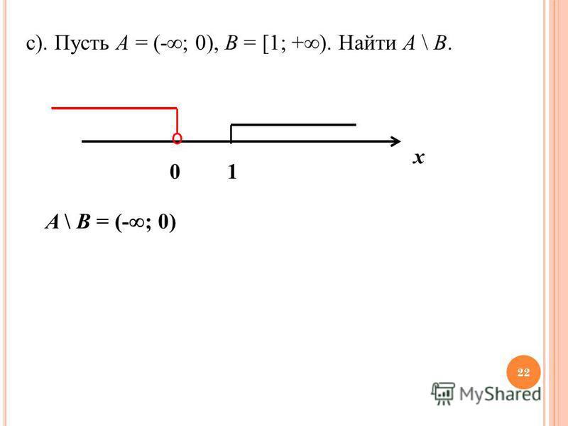 c). Пусть A = (- ; 0), B = [1; + ). Найти A \ B. 1 х 0 A \ B = (- ; 0) 22