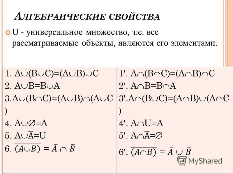 А ЛГЕБРАИЧЕСКИЕ СВОЙСТВА U - универсальное множество, т.е. все рассматриваемые объекты, являются его элементами. 25