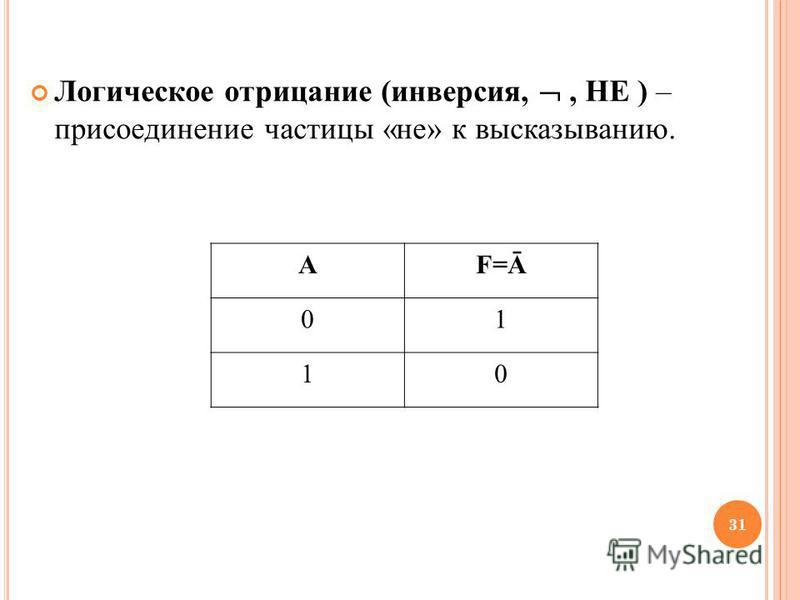 Логическое отрицание (инверсия,, НЕ ) – присоединение частицы «не» к высказыванию. 31 АF=Ā 01 10