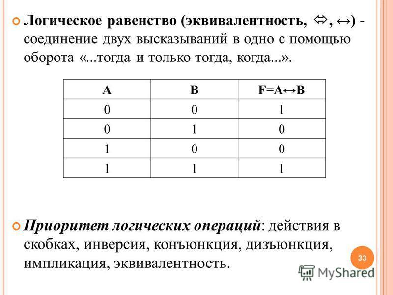 Логическое равенство (эквивалентность,, ) - соединение двух высказываний в одно с помощью оборота «...тогда и только тогда, когда...». Приоритет логических операций: действия в скобках, инверсия, конъюнкция, дизъюнкция, импликация, эквивалентность. 3