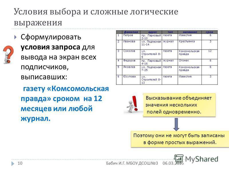 Условия выбора и сложные логические выражения Сформулировать условия запроса для вывода на экран всех подписчиков, выписавших : газету « Комсомольская правда » сроком на 12 месяцев или любой журнал. фамилия адрес тип название срок 1Петровпр. Парковый