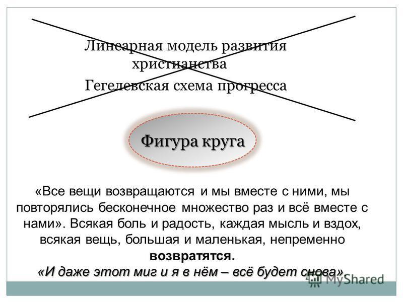 Линеарная модель развития христианства Гегелевская схема прогресса Фигура круга «Все вещи возвращаются и мы вместе с ними, мы повторялись бесконечное множество раз и всё вместе с нами». Всякая боль и радость, каждая мысль и вздох, всякая вещь, больша