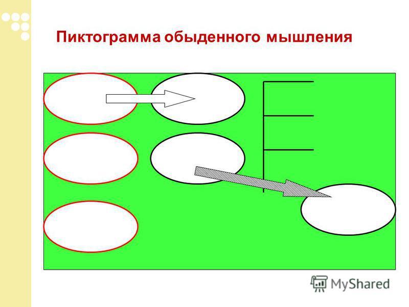 Пиктограмма обыденного мышления