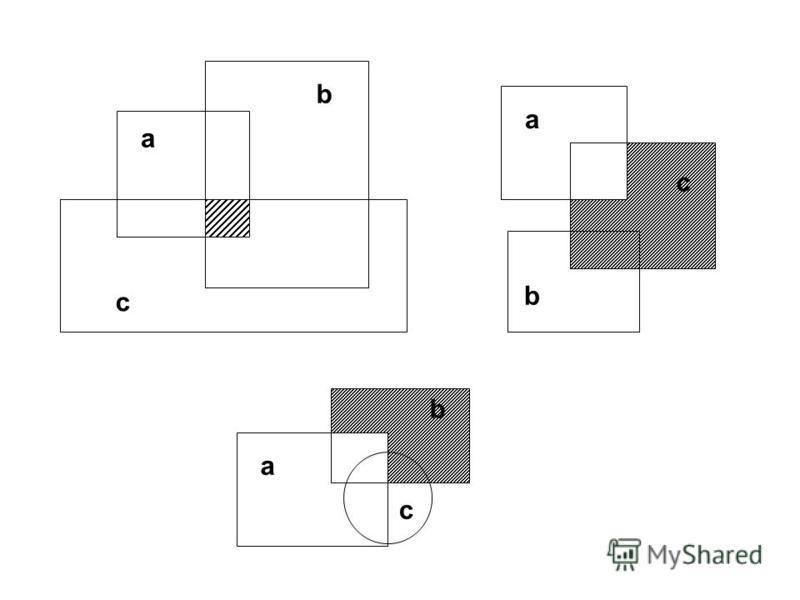 a b c a a b b c c