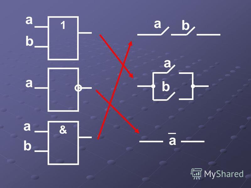 1 & a a a a b b a a b b