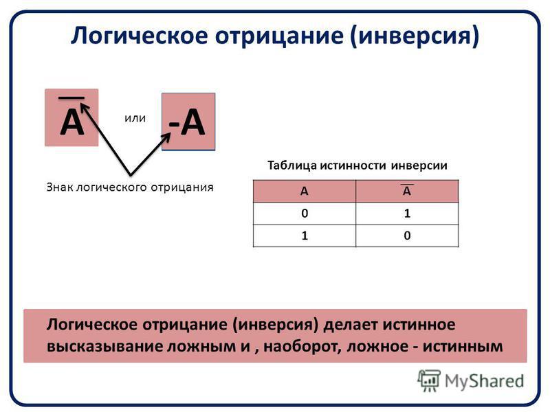 Логическое отрицание (инверсия) Логическое отрицание (инверсия) делает истинное высказывание ложным и, наоборот, ложное - истинным А -А или Знак логического отрицания АА 01 10 Таблица истинности инверсии