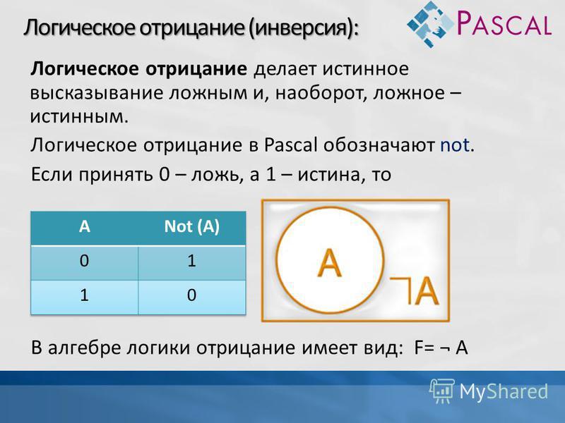 Логическое отрицание (инверсия): Логическое отрицание делает истинное высказывание ложным и, наоборот, ложное – истинным. Логическое отрицание в Pascal обозначают not. Если принять 0 – ложь, а 1 – истина, то В алгебре логики отрицание имеет вид: F= ¬
