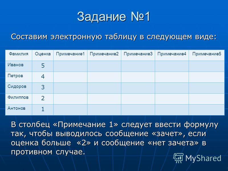 Задание 1 Составим электронную таблицу в следующем виде: В столбец «Примечание 1» следует ввести формулу так, чтобы выводилось сообщение «зачет», если оценка больше «2» и сообщение «нет зачета» в противном случае. Фамилия ОценкаПримечание 1Примечание