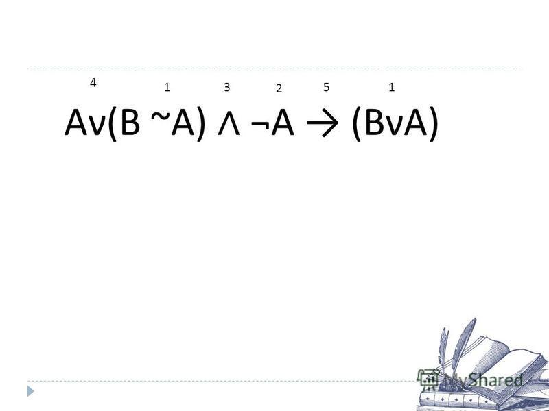 Аν ( В ~ А ) ¬ А ( ВνА ) 11 2 3 4 5