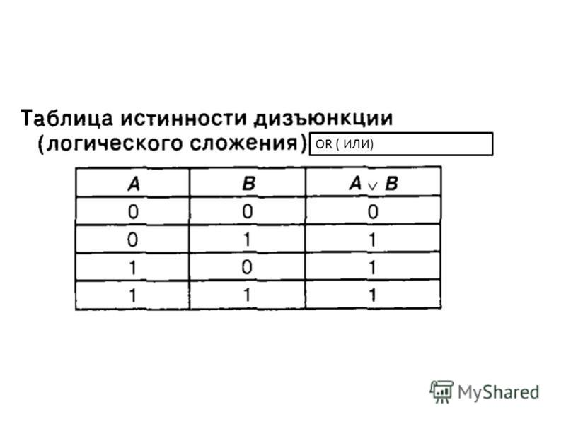 OR ( ИЛИ)