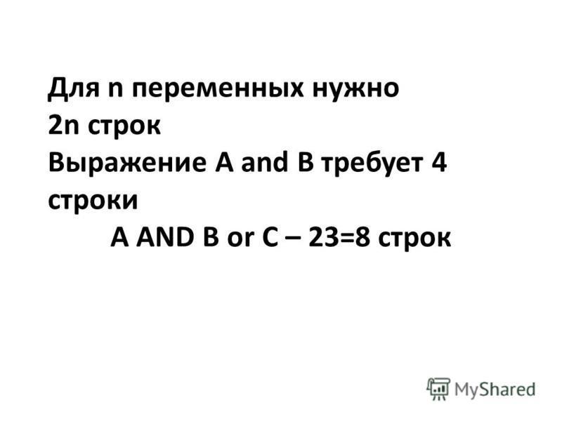 Для n переменных нужно 2n строк Выражение A and B требует 4 строки A AND B or C – 23=8 строк