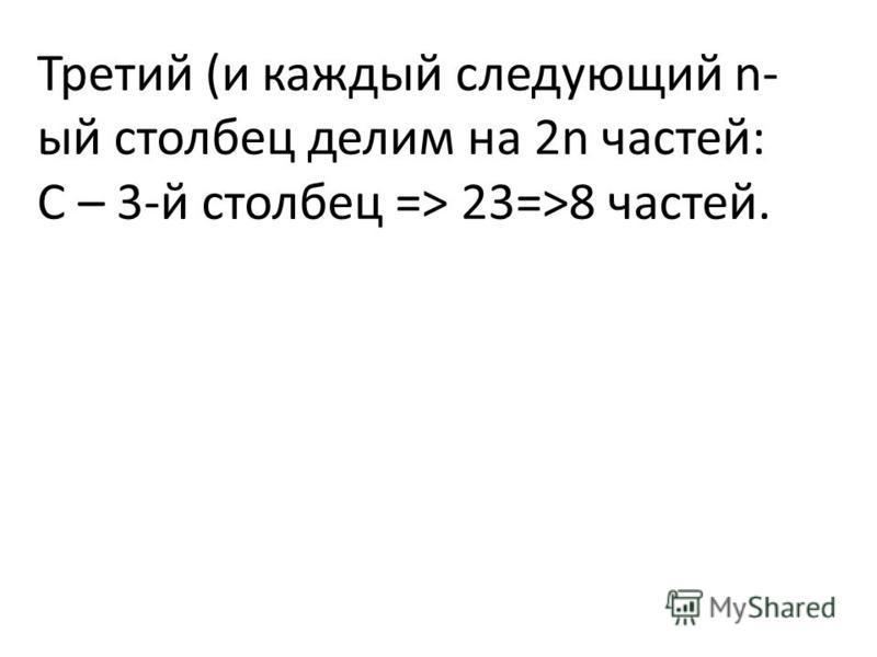 Третий (и каждый следующий n- ый столбец делим на 2n частей: С – 3-й столбец => 23=>8 частей.