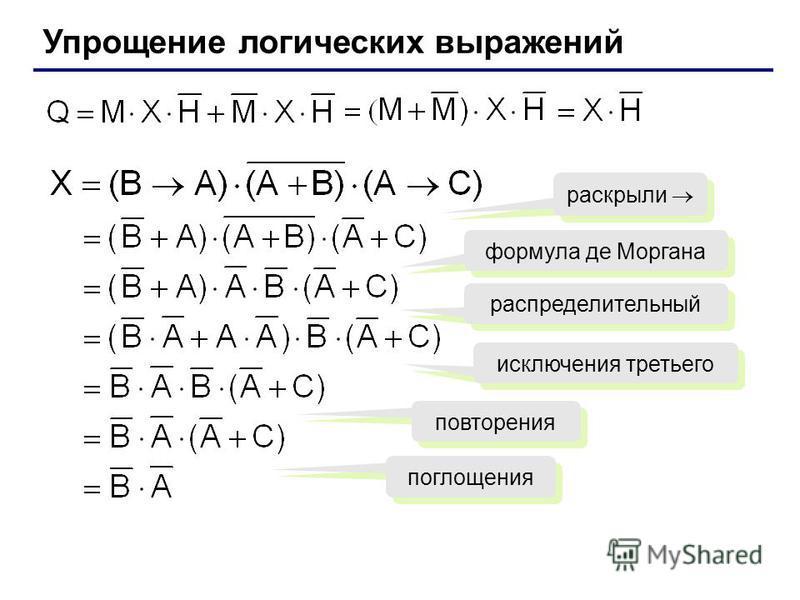 Законы алгебры логики операцию «импликация» можно выразить через «ИЛИ» и «НЕ»: A B = ¬ A B или в других обозначениях A B = операцию «эквиваленция» также можно выразить через «ИЛИ» и «НЕ»: A B = ¬ A ¬ B A B или в других обозначениях A B =