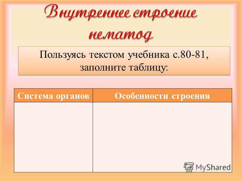 Система органов Особенности строения Пользуясь текстом учебника с.80-81, заполните таблицу: