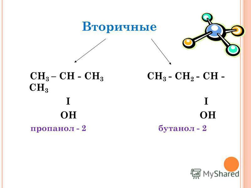 СН 3 – СН - СН 3 СН 3 - СН 2 - CH - СН 3 I I OH OH пропанол - 2 бутанол - 2 Вторичные