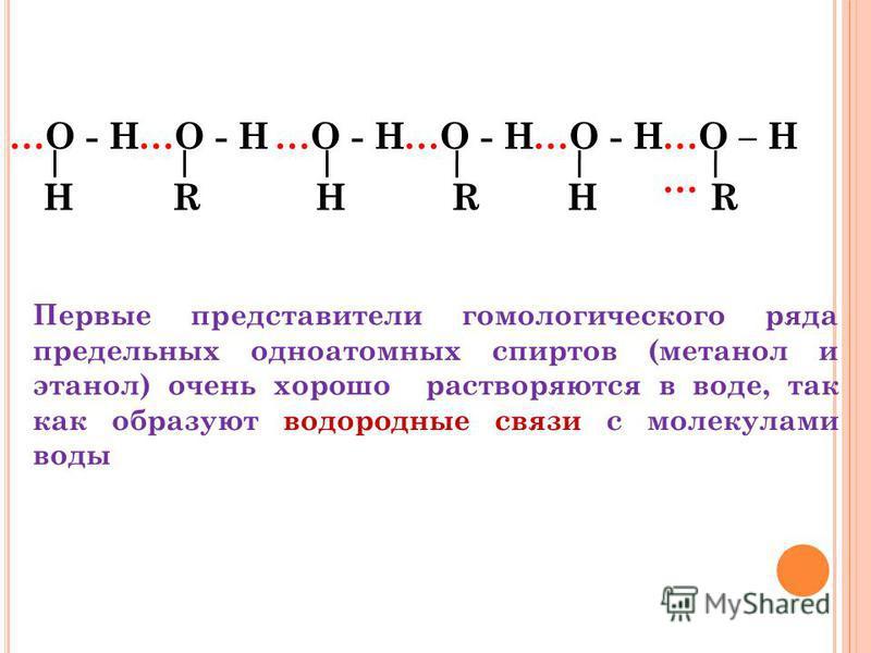 … О - Н … О – Н … НRНRНR Первые представители гомологического ряда предельных одноатомных спиртов (метанол и этанол) очень хорошо растворяются в воде, так как образуют водородные связи с молекулами воды
