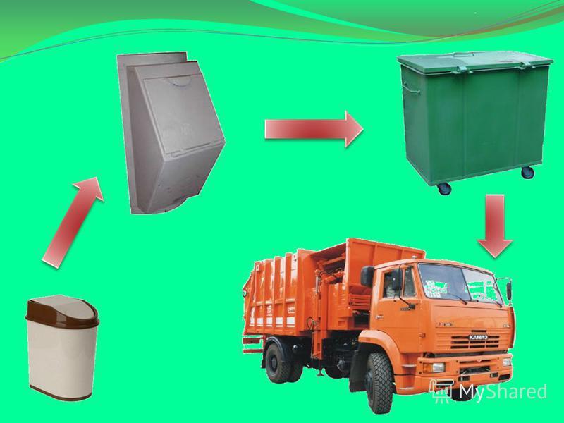 Пищевые отходы (шкурки, очистки, огрызки) даже полезны для природной среды, так как передают почве питательные вещества. Но их тоже не надо разбрасывать, а лучше закапывать.