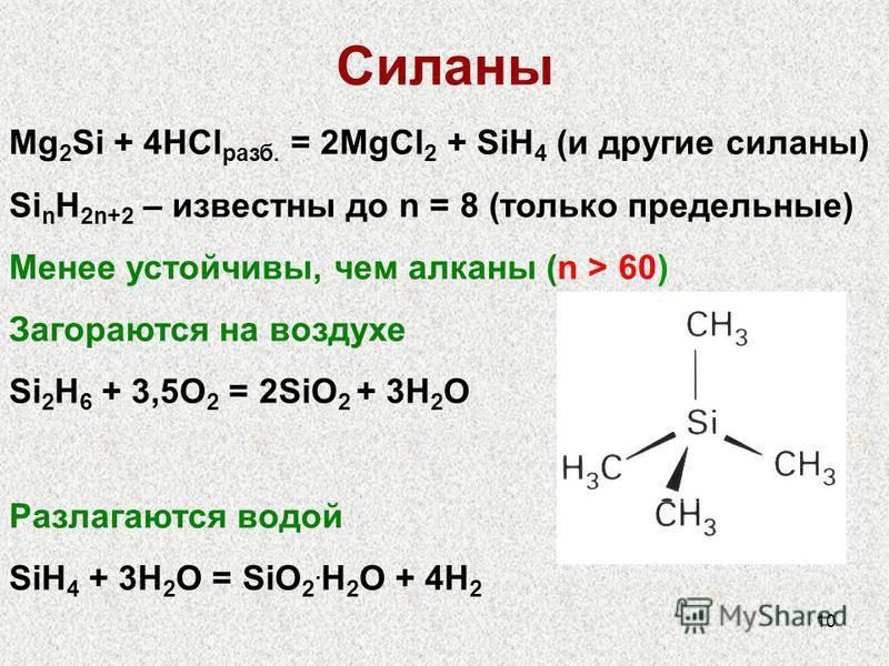 10 Cиланы Mg 2 Si + 4HCl раза. = 2MgCl 2 + SiH 4 (и другие силаны) Si n H 2n+2 – известны до n = 8 (только предельные) Менее устойчивы, чем алканы (n > 60) Загораются на воздухе Si 2 H 6 + 3,5O 2 = 2SiO 2 + 3H 2 O Разлагаются водой SiH 4 + 3H 2 O = S