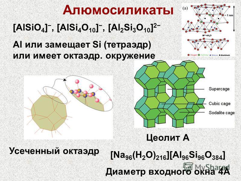16 Алюмосиликаты [AlSiO 4 ], [AlSi 4 O 10 ], [Al 2 Si 3 O 10 ] 2 Al или замещает Si (тетраэдр) или имеет октаэдр. окружение Усеченный октаэдр Цеолит А [Na 96 (H 2 O) 216 ][Al 96 Si 96 O 384 ] Диаметр входного окна 4Å