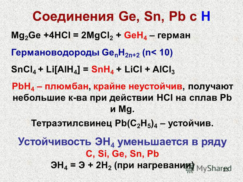 23 Соединения Ge, Sn, Pb с H Mg 2 Ge +4HCl = 2MgCl 2 + GeH 4 – герман Германоводороды Ge n H 2n+2 (n< 10) SnCl 4 + Li[AlH 4 ] = SnH 4 + LiCl + AlCl 3 PbH 4 – плумбан, крайне неустойчив, получают небольшие к-ва при действии HCl на сплав Pb и Mg. Тетра