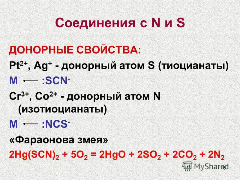 6 ДОНОРНЫЕ СВОЙСТВА: Pt 2+, Ag + - донорный атом S (тиоцианаты) M :SCN - Cr 3+, Co 2+ - донорный атом N (изотиоцианаты) M :NCS - «Фараонова змея» 2Hg(SCN) 2 + 5O 2 = 2HgO + 2SO 2 + 2CO 2 + 2N 2 Соединения с N и S