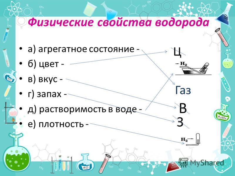 Физические свойства водорода а) агрегатное состояние - б) цвет - в) вкус - г) запах - д) растворимость в воде - е) плотность - Газ Ц В З