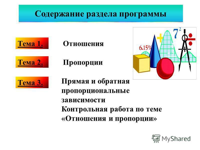 Тема 1. Тема 2. Тема 3. Прямая и обратная пропорциональные зависимости Контрольная работа по теме «Отношения и пропорции» Пропорции Отношения Содержание раздела программы