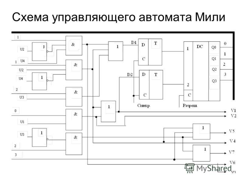 Схема управляющего автомата Мили