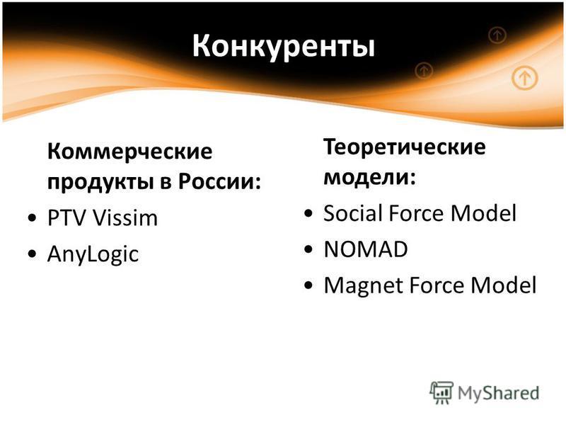 Конкуренты Коммерческие продукты в России: PTV Vissim AnyLogic Теоретические модели: Social Force Model NOMAD Magnet Force Model