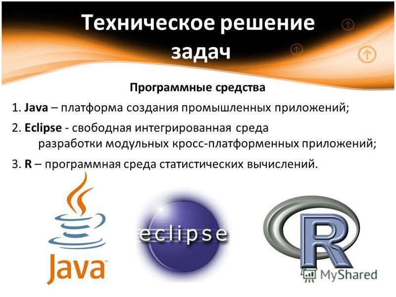 Техническое решение задач Программные средства 1. Java – платформа создания промышленных приложений; 2. Eclipse - свободная интегрированная среда разработки модульных кросс-платформенных приложений; 3. R – программная среда статистических вычислений.