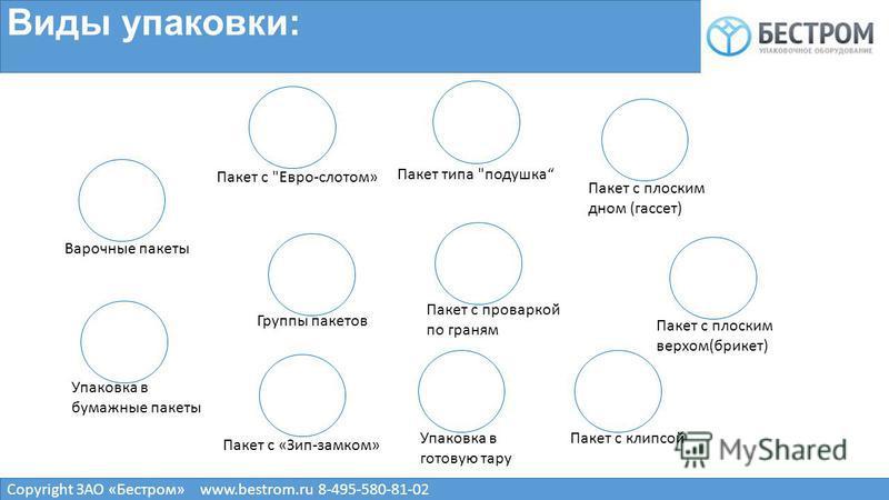 Виды упаковки: Copyright ЗАО «Бестром» www.bestrom.ru 8-495-580-81-02 Пакет типа