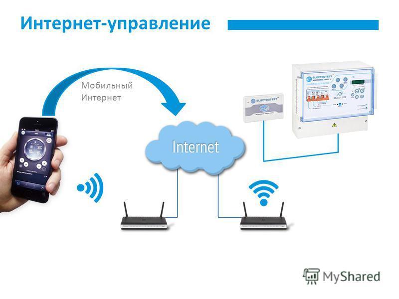 Интернет-управление Мобильный Интернет
