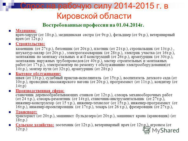 Спрос на рабочую силу 2014-2015 г. в Кировской области Востребованные профессии на 01.04.2014 г. Медицина: врач-хирург (от 18 т.р.), медицинская сестра (от 9 т.р.), фельдшер (от 9 т.р.), ветеринарный врач (от 12 т.р.) Строительство: каменщик (от 27 т