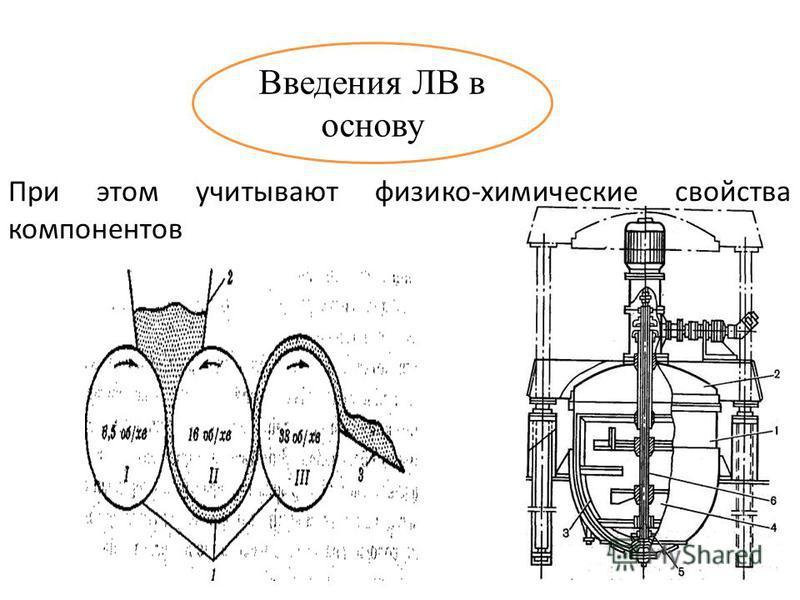 Введения ЛВ в основу При этом учитывают физико-химические свойства компонентов