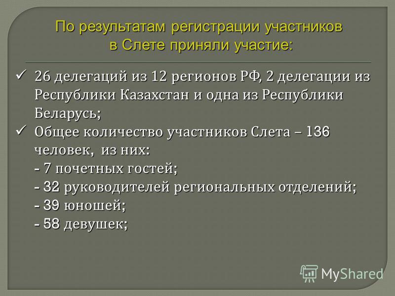 По результатам регистрации участников в Слете приняли участие: 26 делегаций из 12 регионов РФ, 2 делегации из Республики Казахстан и одна из Республики Беларусь ; 26 делегаций из 12 регионов РФ, 2 делегации из Республики Казахстан и одна из Республик