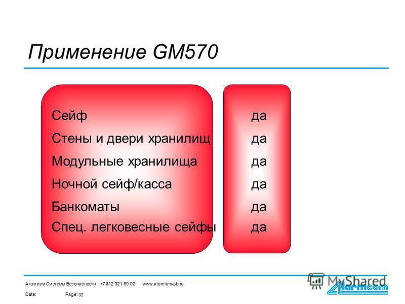 Date:Page: Атомиум Системы Безопасности +7 812 321 69 02 www.atomium-sb.ru 32 Сейф Стены и двери кранилищ Модульные кранилища Ночной сейф/касса да Применение GM570 Банкоматы Спец. легковесные сейфы да