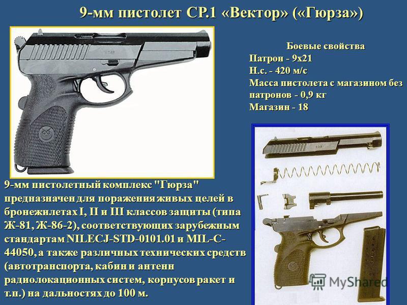 9-мм пистолет СР.1 «Вектор» («Гюрза») Боевые свойства Патрон - 9 х 21 Н.с. - 420 м/с Масса пистолета c магазином без патронов - 0,9 кг Магазин - 18 9-мм пистолетный комплекс