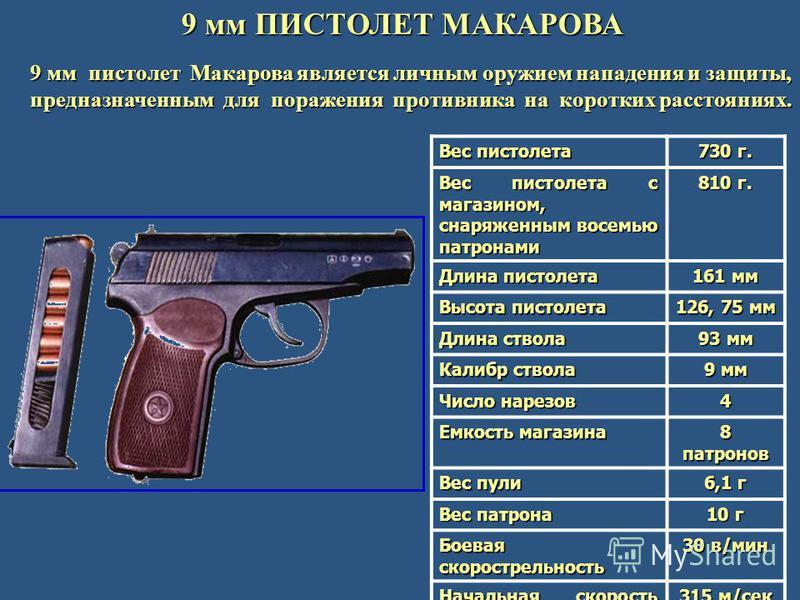 9 мм ПИСТОЛЕТ МАКАРОВА 9 мм пистолет Макарова является личным оружием нападения и защиты, предназначенным для поражения противника на коротких расстояниях. Вес пистолета 730 г. Вес пистолета с магазином, снаряженным восемью патронами 810 г. Длина пис