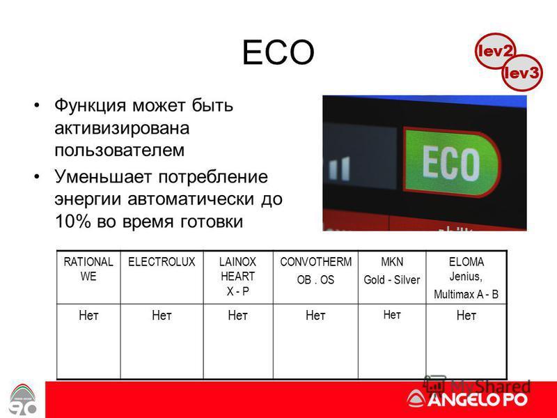 www.angelopo.it 24 ECO Функция может быть активизирована пользователем Уменьшает потребление энергии автоматически до 10% во время готовки lev2 lev3 RATIONAL WE ELECTROLUXLAINOX HEART X - P CONVOTHERM OB. OS MKN Gold - Silver ELOMA Jenius, Multimax A