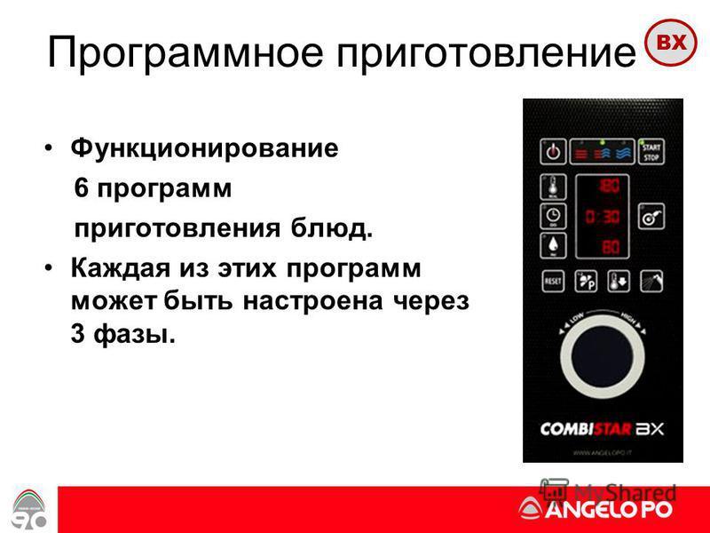 www.angelopo.it 37 Программное приготовление Функционирование 6 программ приготовления блюд. Каждая из этих программ может быть настроена через 3 фазы. BX